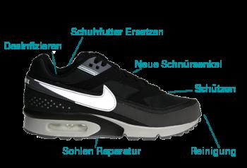 Sneakers Premium Schuhreaparatur